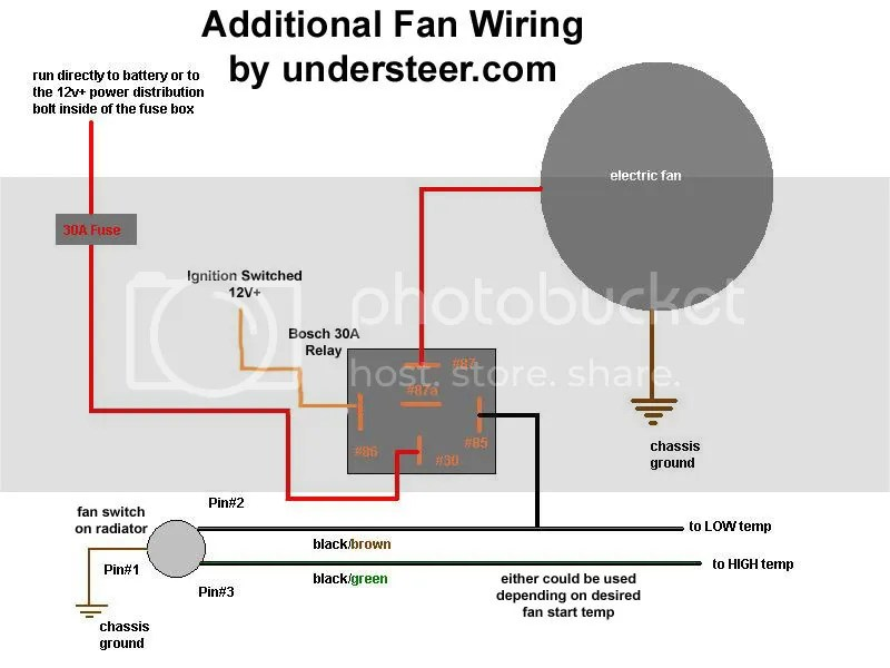 fan switch wiring diagram plot of pride and prejudice bmw e36 electric 318i cooling relay diagrambmw