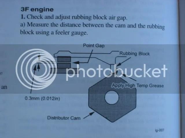 Stratton Ignition Coil Gap Wiring Harness Wiring Diagram Wiring