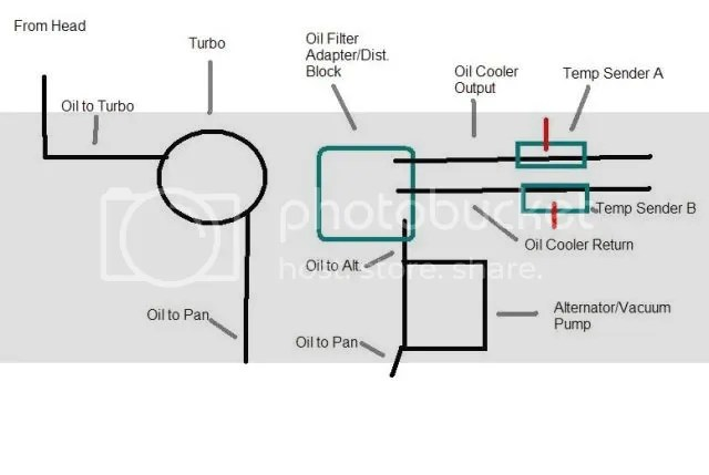 71 Dodge D100 Wiring Diagram, 71, Free Engine Image For