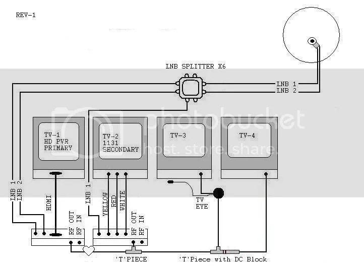 Exelent Dish Lnb Cable Wiring Diagrams Picture Collection