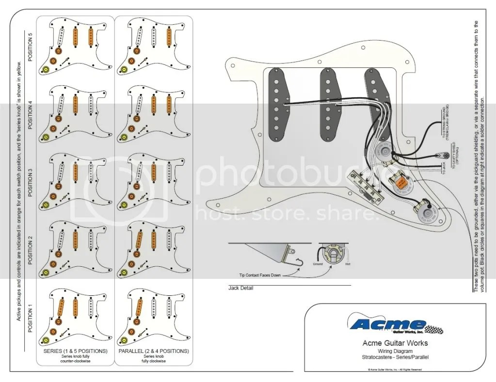 Stratocaster JUST Series Wiring