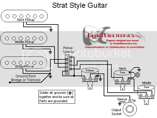 Vintage Strat Wiring Diagram Photo by stratman323