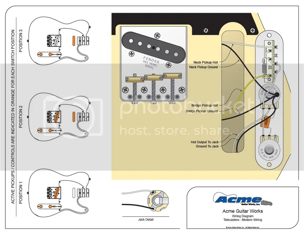 wiring diagrams fender by mike photobucket telecaster wiring schematic telecaster modern wiring diagram [ 1024 x 791 Pixel ]