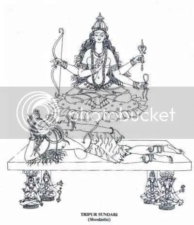 Tripurasundari: The Beauty and Bliss of the Three Worlds