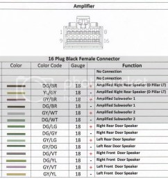 2001 dodge durango wiring diagrams wiring diagram 2001 dodge durango speaker wiring diagram dodge durango speaker wiring [ 1024 x 966 Pixel ]