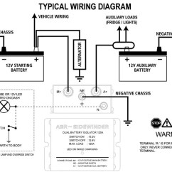 Dual Battery Setup Boat Diagram Power Wheels 12v Wiring Isolator Today Db 140 Controller For Car Audio Abr Sidewinder 120a Pg2 1 Jpg