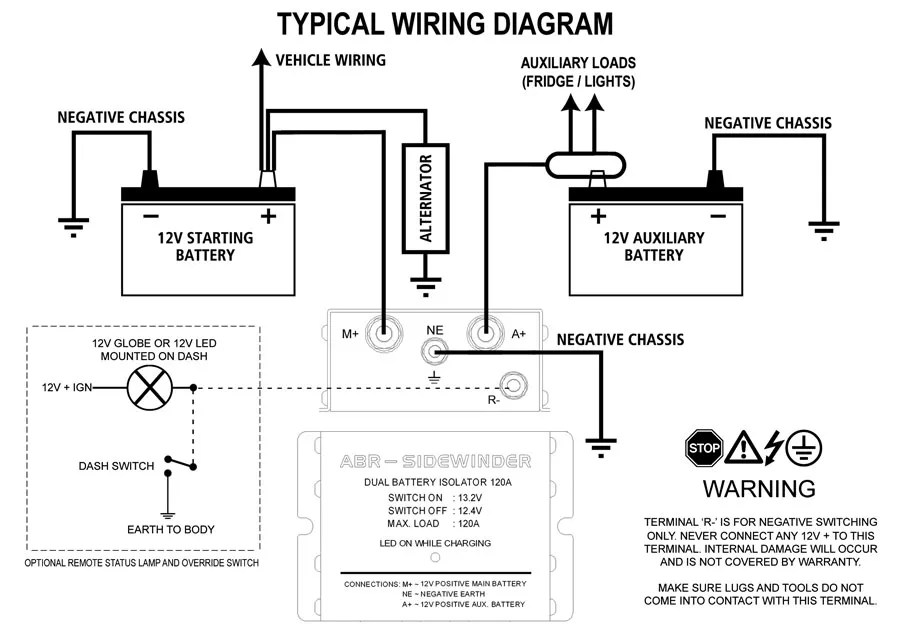 ABR SIDEWINDER 120A PG2?resize=665%2C463 prado 150 wiring diagram the best wiring diagram 2017  at edmiracle.co