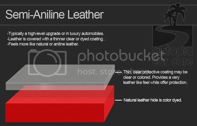 Understanding The Different Types Of Leather