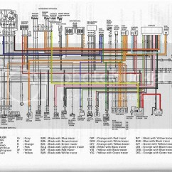 Virago 250 Wiring Diagram 85 F150 Bandit 400 In Colour!