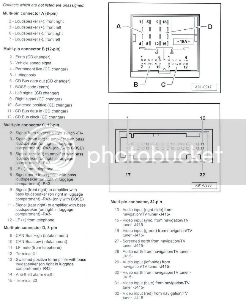 medium resolution of audi rns d wiring diagram wiring diagrams 1996 audi a4 fuse diagram audi rns d wiring diagram