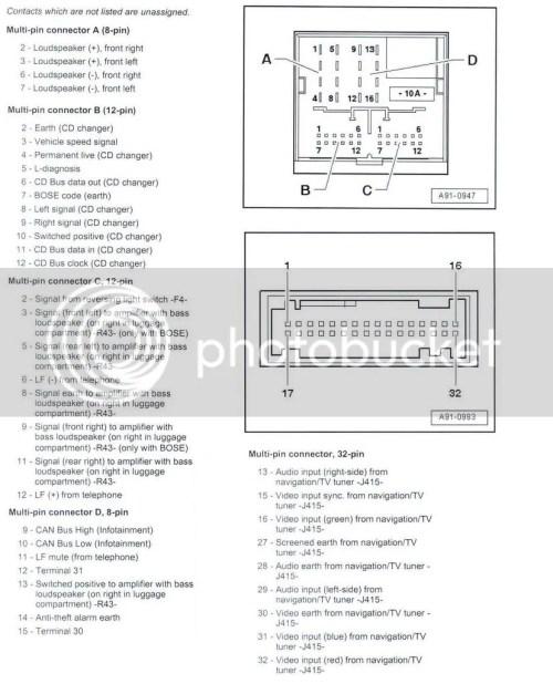 small resolution of audi rns d wiring diagram wiring diagrams 1996 audi a4 fuse diagram audi rns d wiring diagram