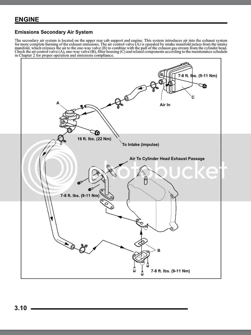 medium resolution of 2014 polaris rzr 170 wiring diagram wiring library2014 polaris rzr 170 wiring diagram