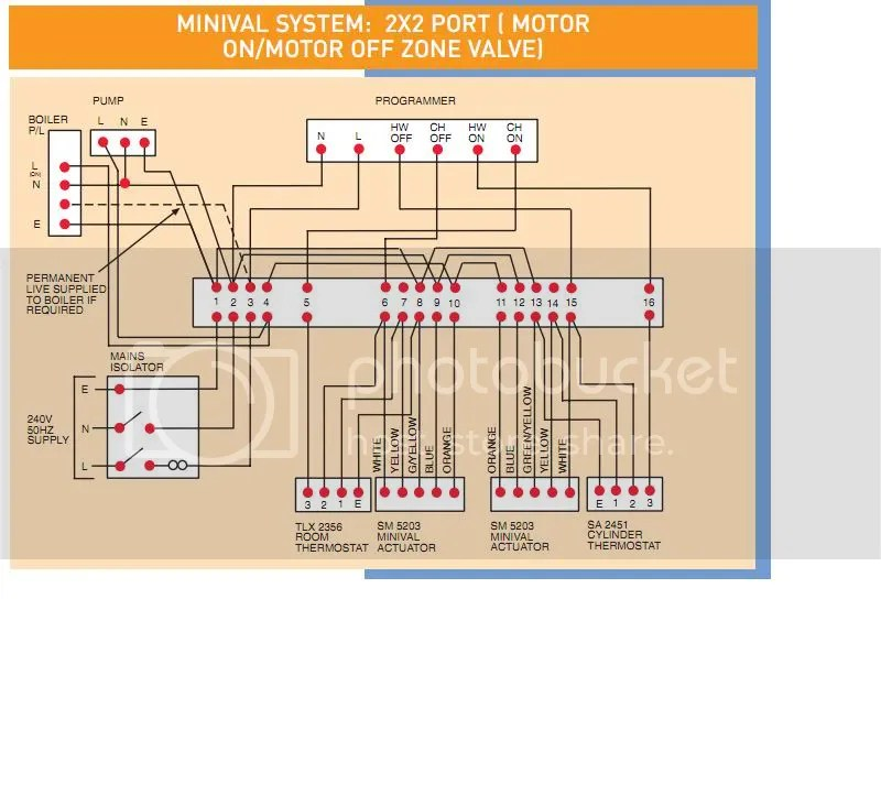 Wiring diagram for sunvic thermostat cover