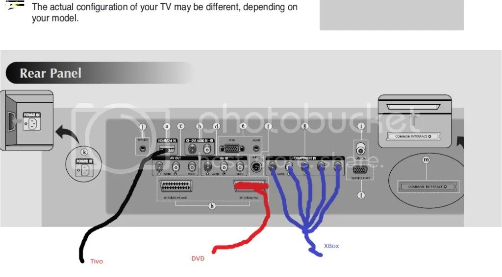 Xbox 360 Wiring Diagrams Dvd Vcr Tv | spacedesignagency.co Xbox Dvd Wiring Diagrams on xbox air flow diagram, xbox battery circuit diagram, xbox 360 cables, xbox tv connection diagram, xbox blueprints, xbox 360 power supply pinout, xbox one wired headset, xbox 360 diagram,