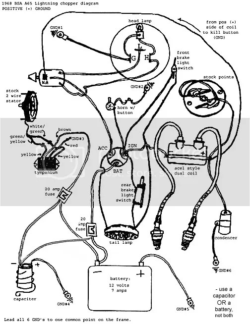 650 Triumph Motorcycle Wiring Diagram, 650, Free Engine