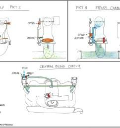 image factory dual solex pdsit carburetor adjustments itinerant air cooled image vw bus 2000cc engine diagram  [ 1024 x 784 Pixel ]