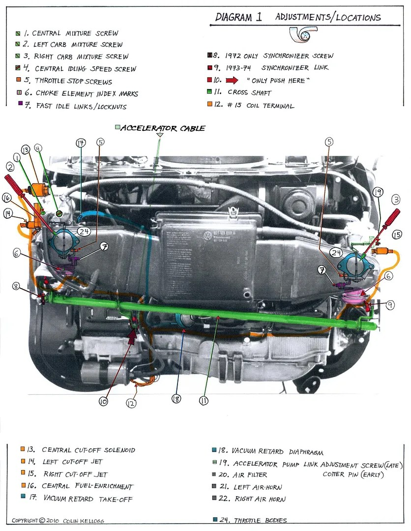1974 vw engine diagram two gang light switch wiring uk factory dual solex pdsit carburetor adjustments itinerant air cooled image