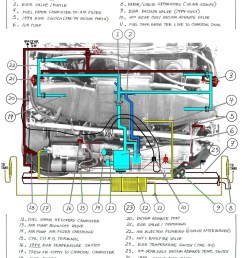 1971 vw engine diagram wiring diagram blog 1971 vw bus engine diagram [ 816 x 1024 Pixel ]