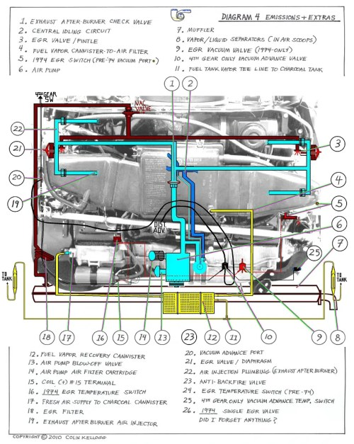 small resolution of 1971 vw bus wiring carb wiring library rh 93 codingcommunity de vw aircraft carb vw carb