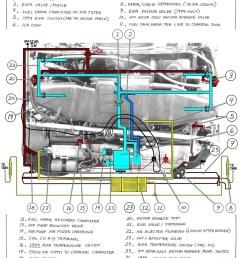 mack sel engine diagram mack wiring diagram instruction l bus engines diagrams l home wiring diagrams [ 2590 x 3250 Pixel ]
