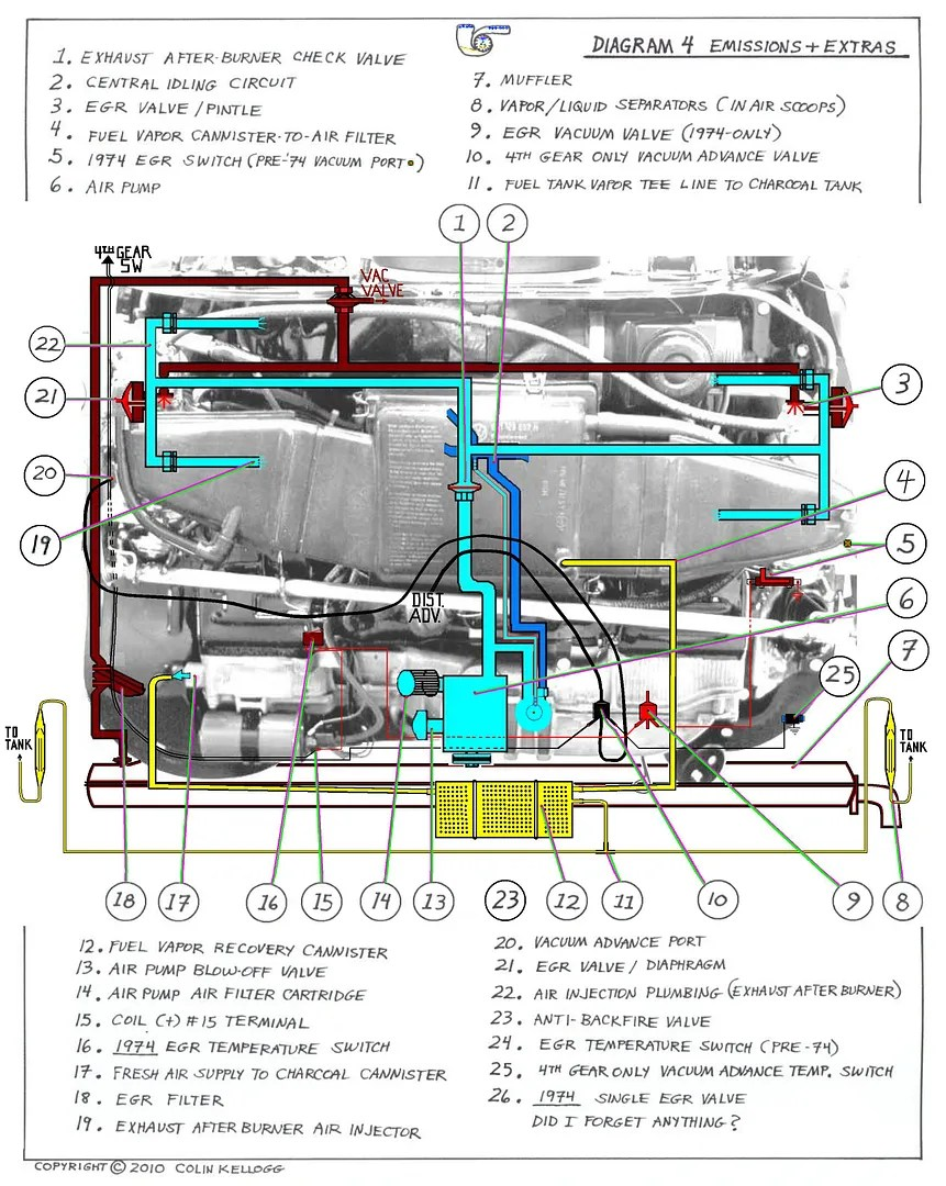 vw 1600 engine diagram calibre thermo fan wiring itinerant air cooled prep ii upd