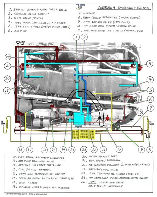 small resolution of mack sel engine diagram mack wiring diagram instruction l bus engines diagrams l home wiring diagrams