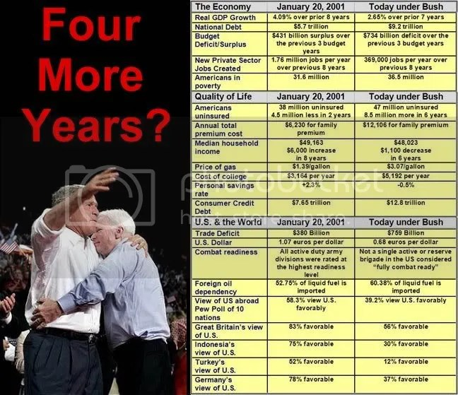 Four More Years?