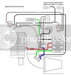 ford lightning vacuum diagram wiring diagrams explo 2001 ford lightning vacuum diagram ford lightning vacuum diagram [ 1024 x 791 Pixel ]