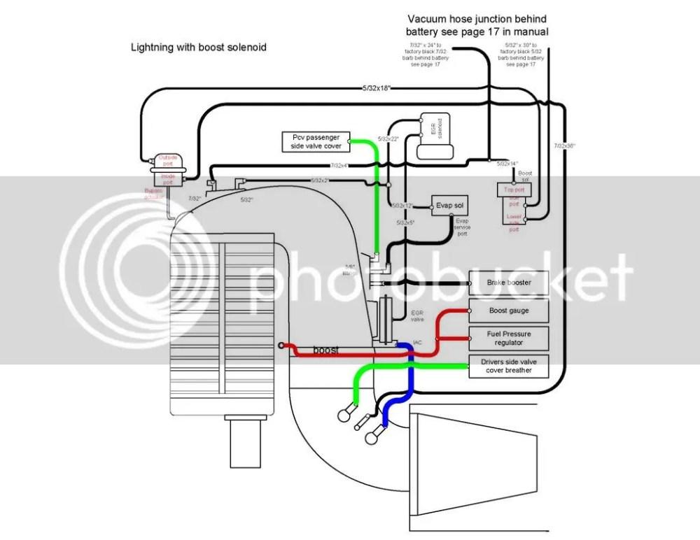 medium resolution of ford lightning vacuum diagram wiring diagrams explo 2001 ford lightning vacuum diagram ford lightning vacuum diagram