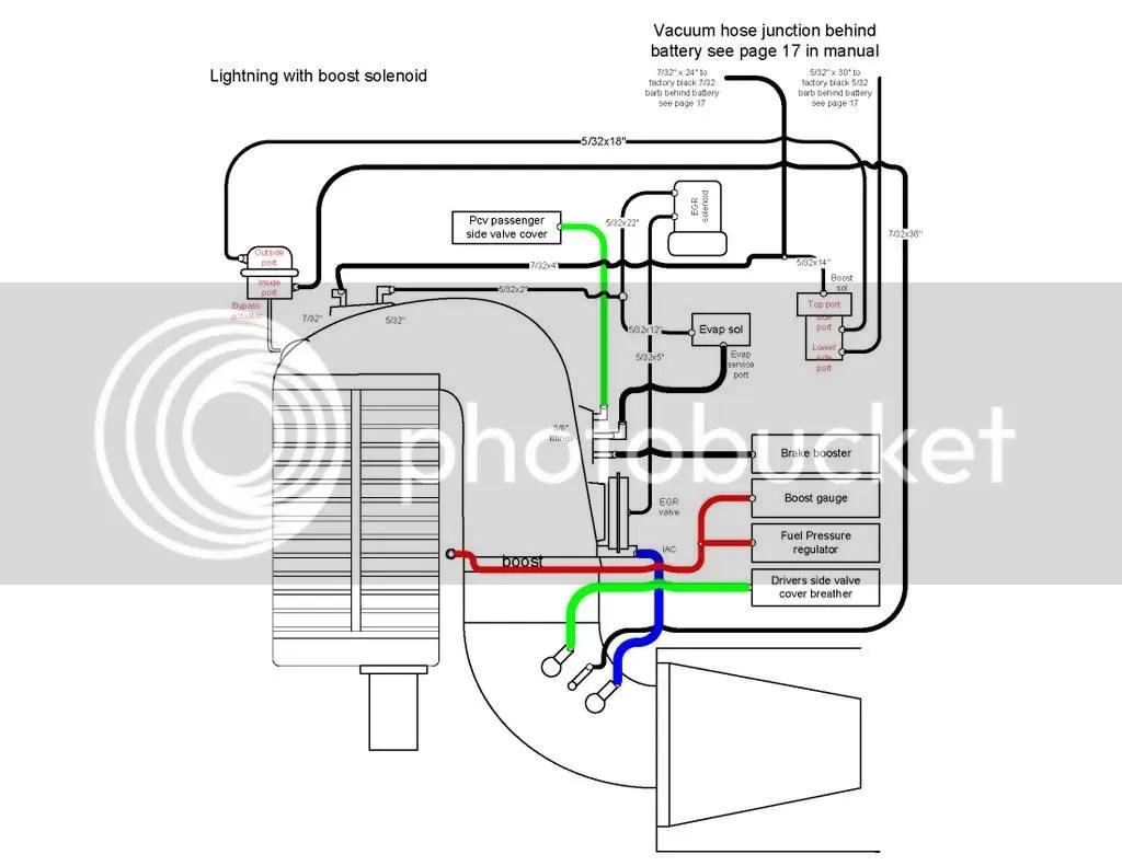 hight resolution of ford lightning vacuum diagram wiring diagrams explo 2001 ford lightning vacuum diagram ford lightning vacuum diagram