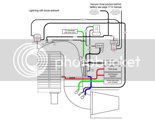 small resolution of ford lightning vacuum diagram wiring diagrams explo 2001 ford lightning vacuum diagram ford lightning vacuum diagram