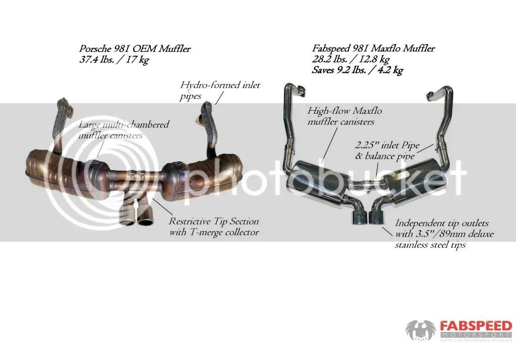 Fabspeed Motorsport: 981 Boxster S Maxflo Exhaust