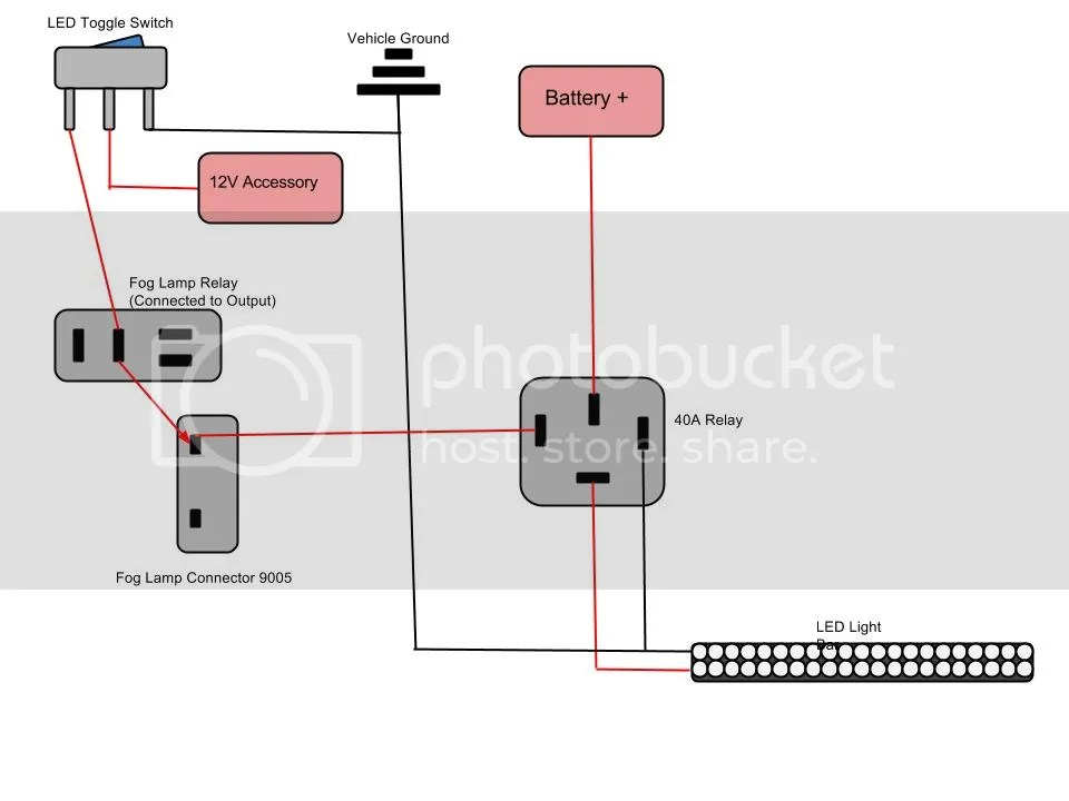 Led Light Wiring Diagram Led Electric Wiring Diagram And Circuit