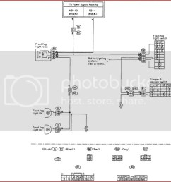 foglightwiring further on nissan murano fuse panel diagram explained wiring diagrams [ 1002 x 804 Pixel ]