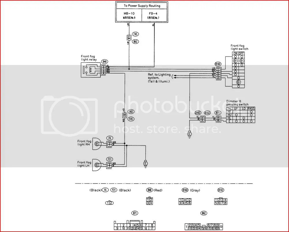 hight resolution of foglightwiring further on nissan murano fuse panel diagram explained wiring diagrams