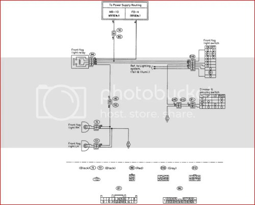small resolution of foglightwiring further on nissan murano fuse panel diagram explained wiring diagrams
