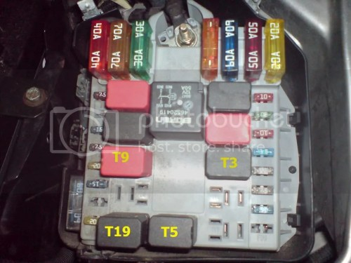 small resolution of fiat ducato fuse box location