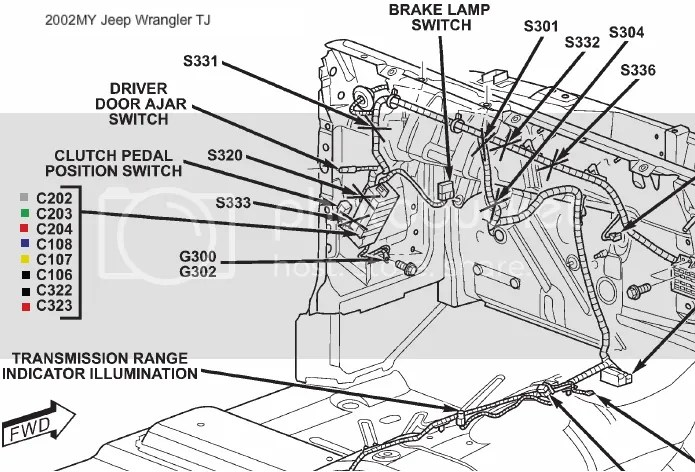 Jeep Tj Dashboard Diagram. Jeep. Auto Parts Catalog And