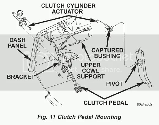Mustang Clutch Safety Switch Diagram