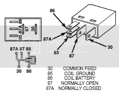 Relay Fuse Diagram Starter Relay Wiring Diagram For Jd X Starter