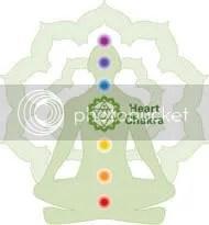 https://i0.wp.com/i189.photobucket.com/albums/z166/vanvance/heart--chakra.jpg