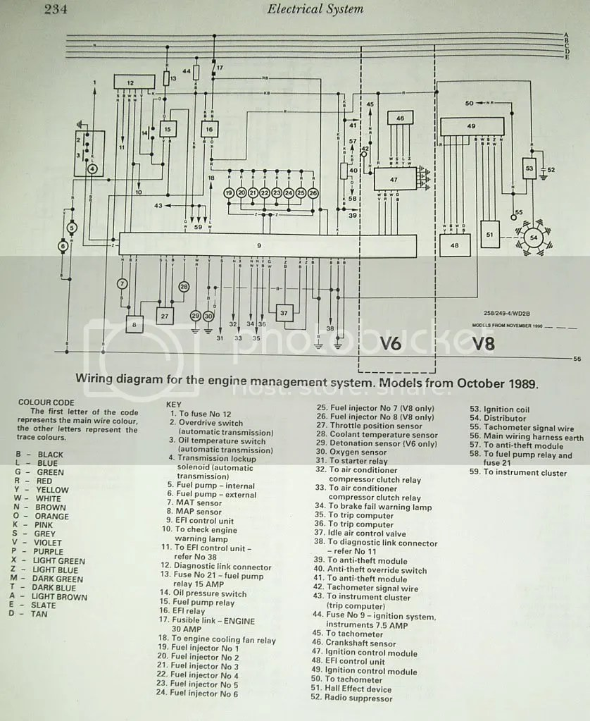 medium resolution of vn v8 wiring diagram wiring library need help wiring up injected 5l in a factory vl v8 calaisturbocom
