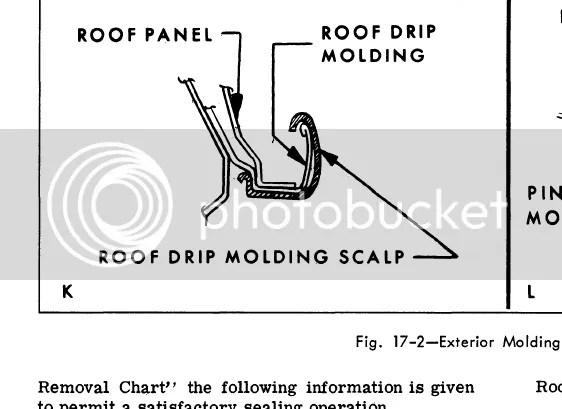 Drip Rail Molding Removal 68 SDV