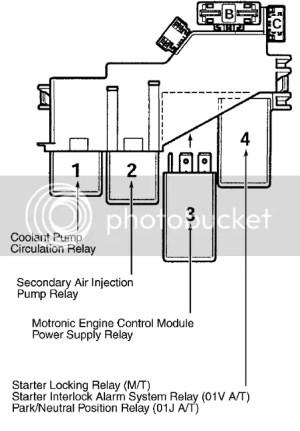 DIY: TipTronic to Manual Transmission Swap
