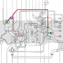 1999 Vw Passat Engine Diagram Square D 480v Transformer Wiring 1 8t Vacuum All Data Diy B5 Check Valve Sai Pcv Delete Simplification