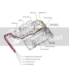 colored vacuum diagram for ka24de need help correcting zilvia rh zilvia net ka24de vacuum diagram ka24de [ 785 x 1024 Pixel ]
