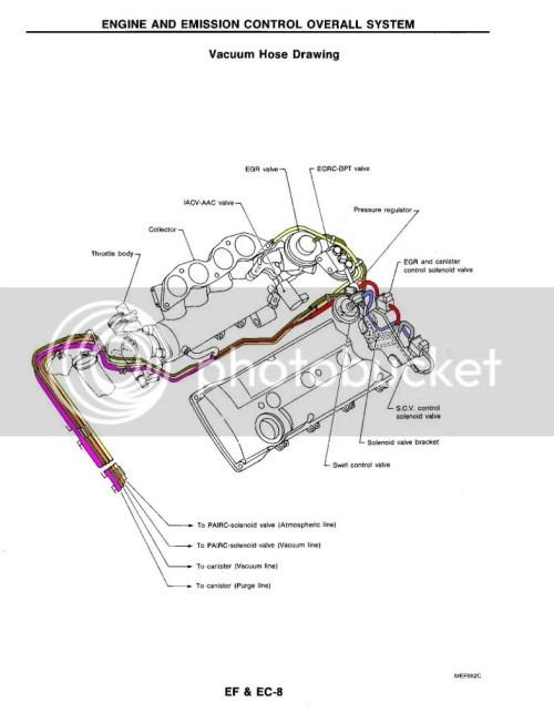 small resolution of colored vacuum diagram for ka24de need help correcting zilvia rh zilvia net ka24de vacuum diagram ka24de