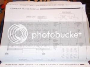 93 bonnie SSEi fuse diagram : 19921999