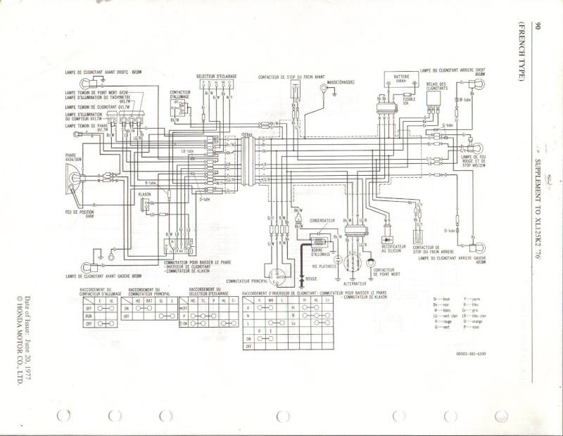 Adapter commodo de SL100 / XL100K0 sur faisceau XL125