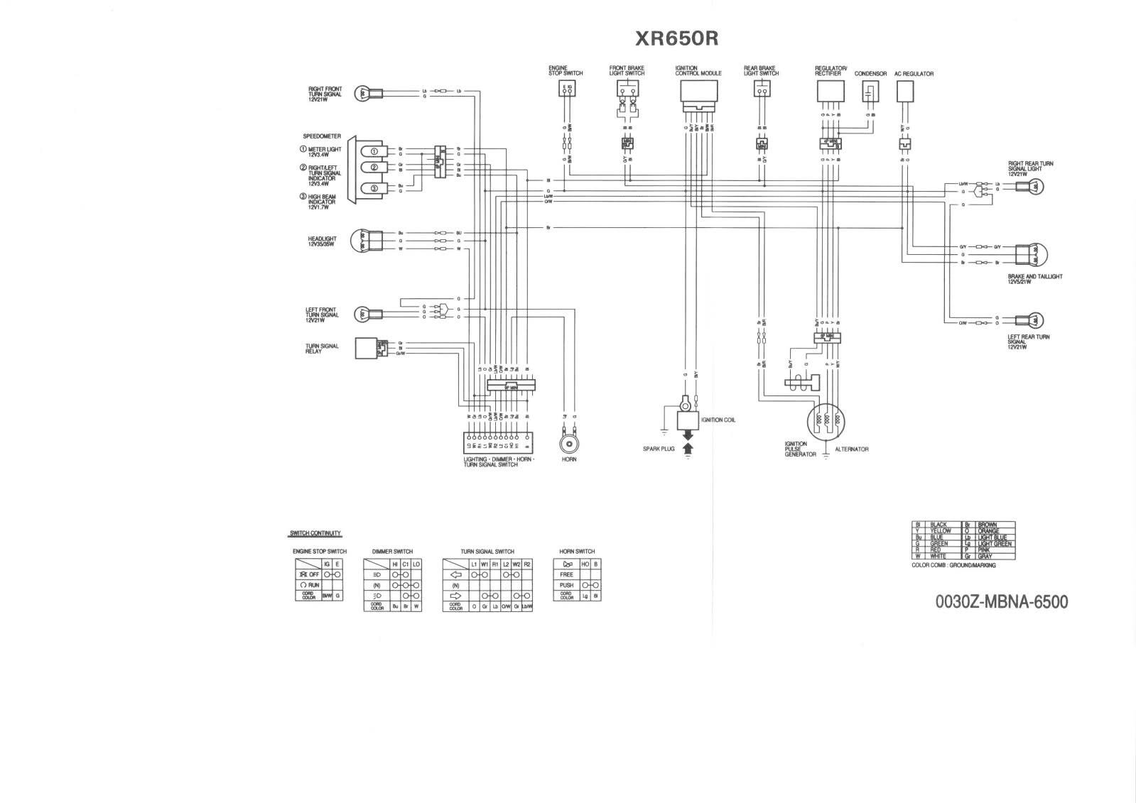 pit bike wiring diagram of loligo 3 yellow stator free engine image for user
